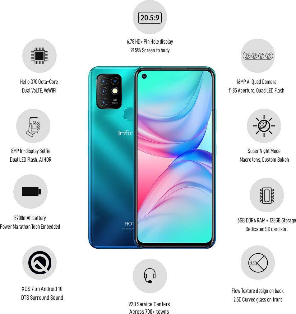 Infinix hot 10 Smartphone